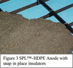 HDPE-Snap